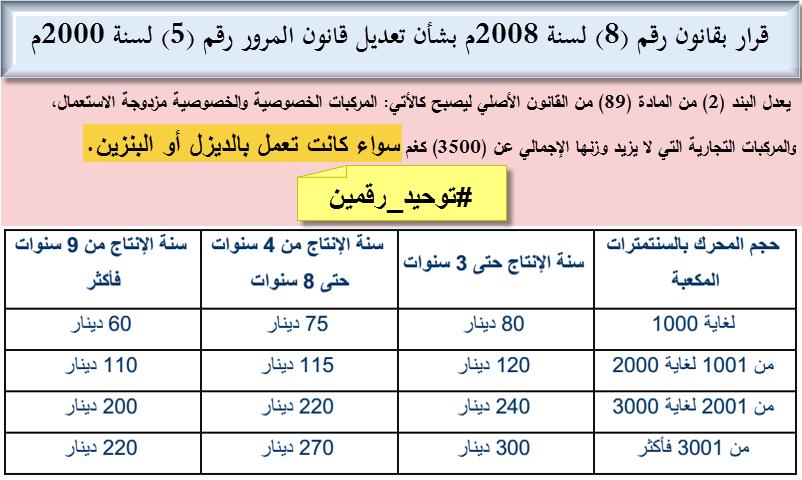 جدول أسعار ضرائب المركبات التي تعمل في الديزل بالضفة الغربية
