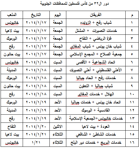 جدول مباريات دور الـ32 من الكأس