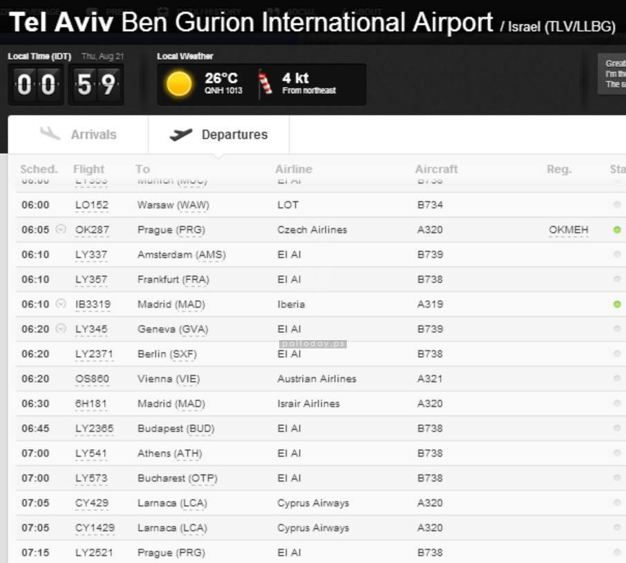 انهيار الرحلات الجوية في بن غريون
