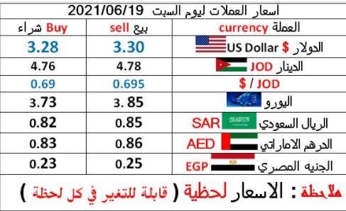 اسعار الدولار.JPG