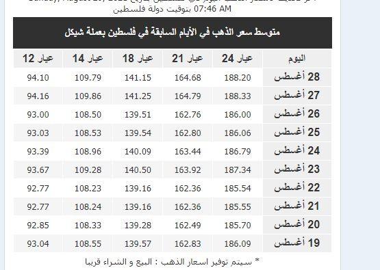 سعر الذهب 2.JPG