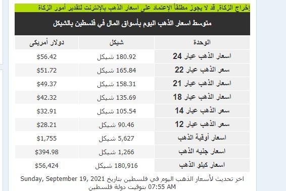 اسعار الذهب.JPG
