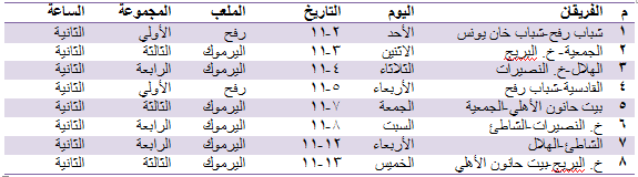 جدول بطولة الشهداء القادة معدل.PNG
