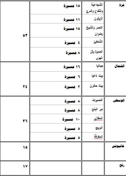 جدول لمسر الجهاد