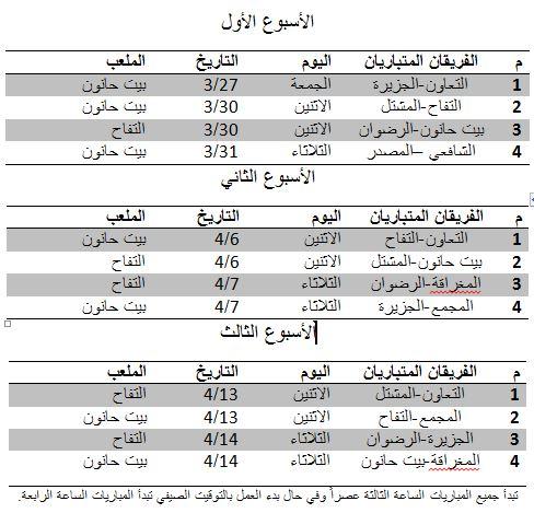 فرع غزة والشمال.JPG