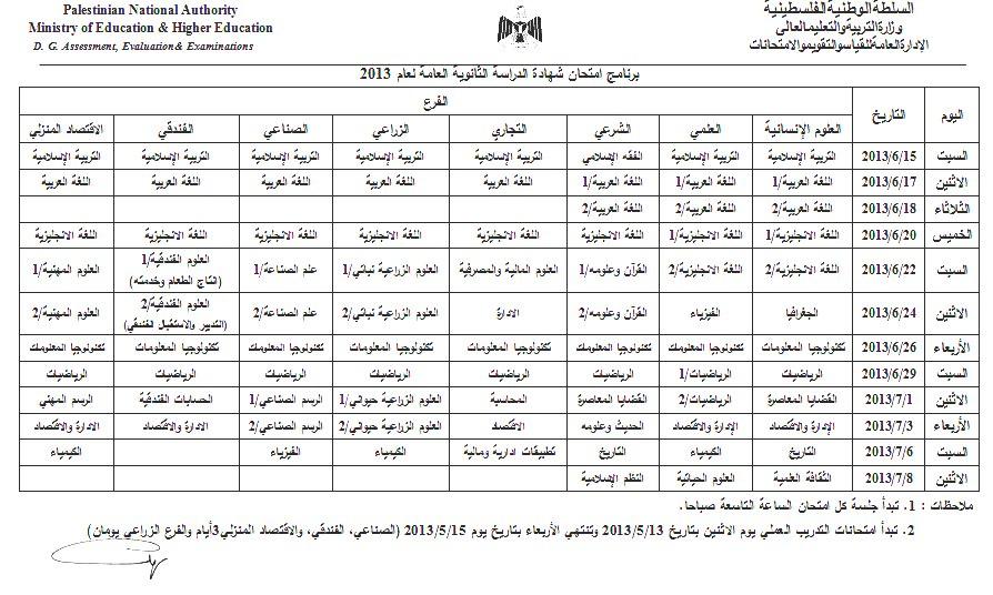 جدول التوجيهي 2013